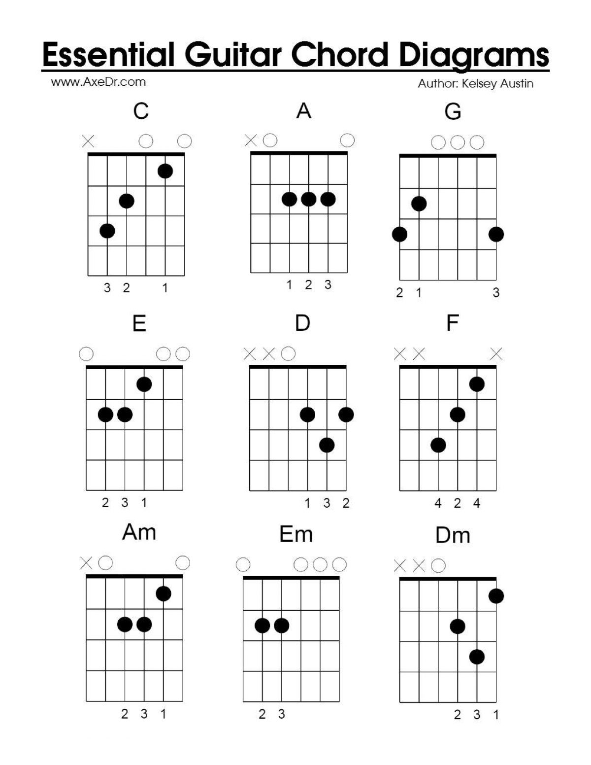Chord Charts15 Ultimate Guide to Guitar Chords