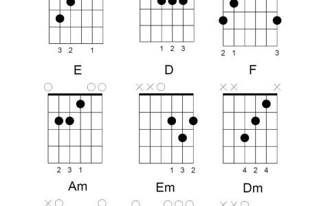 Essential-Chord-Diagram-Chart-1.jpg