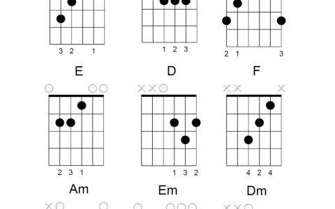 Essential-Chord-Diagram-Chart-1.jpg