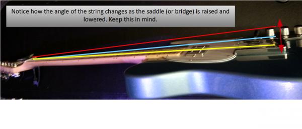 Guitar Action _ Bridge/Saddle Height Adjustment