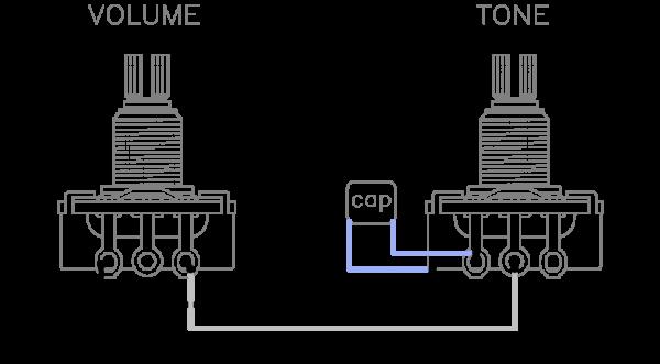 Dimarzio Tone Zone T Schematic