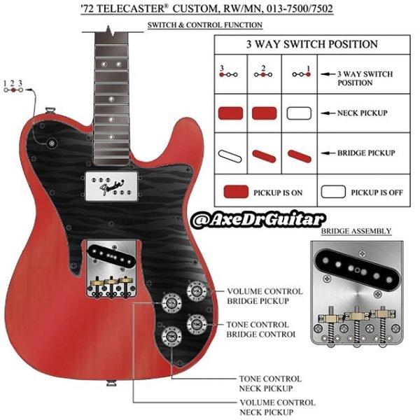 Telecaster Classic Deluxe Controls Diagram